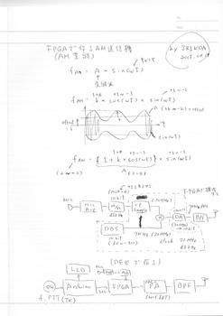 デジタル式AM送信機_0001.jpg