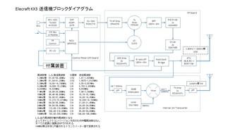 Elecraft KX3 送信機ブロックダイアグラム.jpg