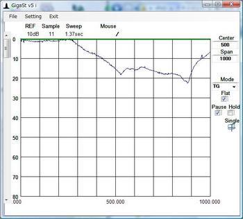G40 伝送トランス 1GHz.jpg