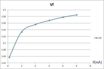 Vf-If.jpg