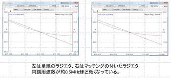 compare Z.jpg