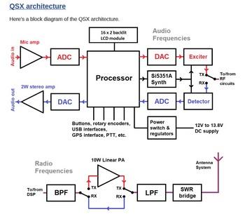 QSX-Arch.jpg